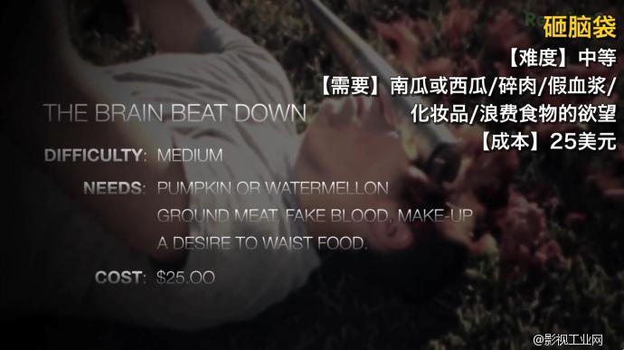 FilmRiot视频第21集,(好莱坞砸脑袋特效)-中文字幕