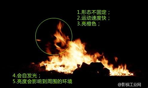 【原创微特效教程】手把手教你制作火焰特效视频!