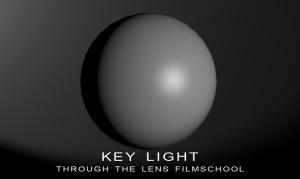 影视照明:三点照明