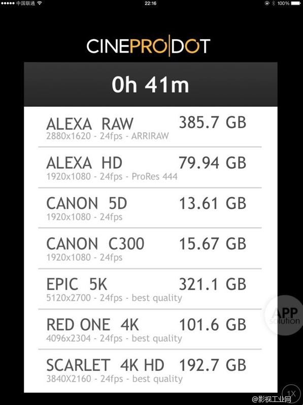 导演必备app,让你的工作得心应手!