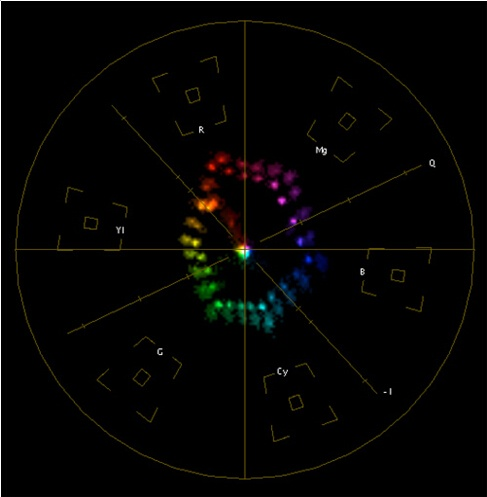 Canon C300/500/100快捷前期色彩管理,色彩配置文件下载!