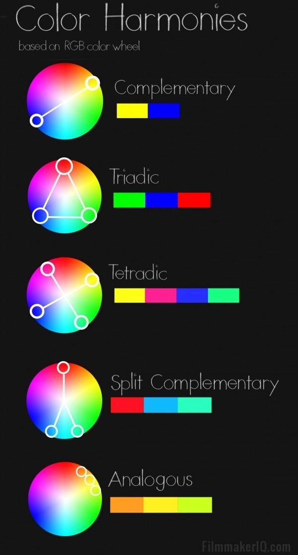 数字色彩电影理论大起底!(二)教学视频版