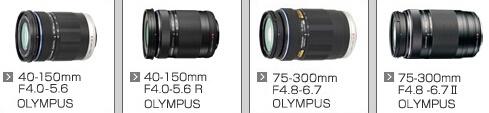 M4/3系统镜头大科普(二):长焦镜头和定焦镜头