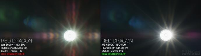 澳洲美景背后的Red Dragon新秘密