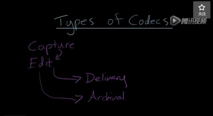 史上最易懂的视频编码讲解,告诉你哪种视频编码最适合你?
