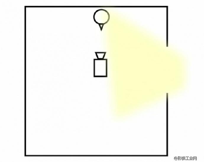 布光实例 ▎简单实用布光小技巧,瞬间让你照片上升一等级
