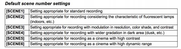 松下DVX 200评测第二部分: V-Log L,场景配置文件和色彩学