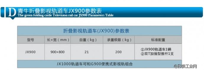 JX900