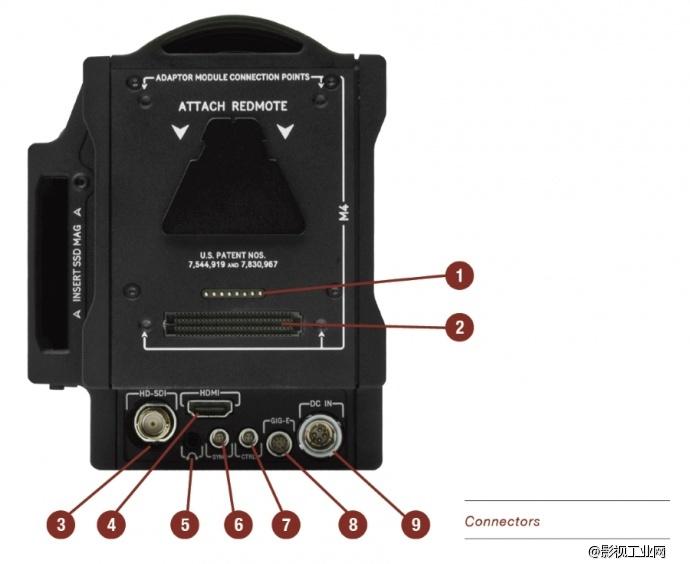 RED EPIC 连接端口