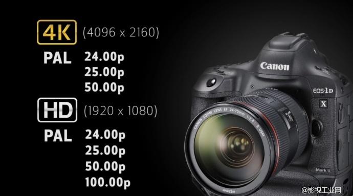 佳能EOS-1D X Mark II单反相机