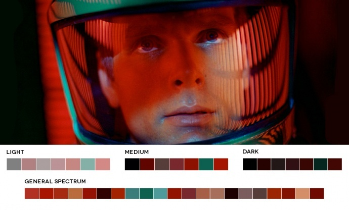 很色的电影_电影配色很重要!好莱坞五种基本电影配色模式_影视工业网-幕后