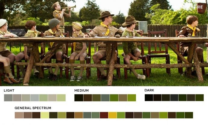 电影配色很重要!好莱坞五种基本电影配色模式