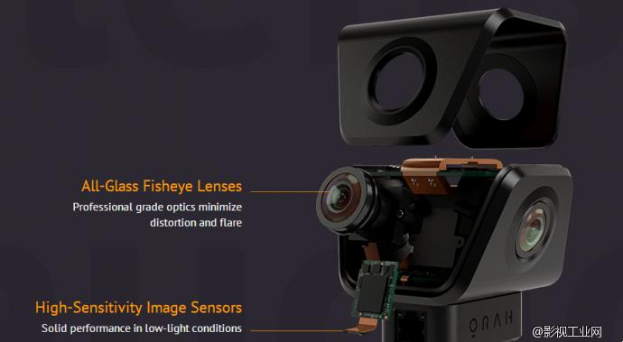 【酷Gear】这个产品也许会推动VR内容的爆发式增长
