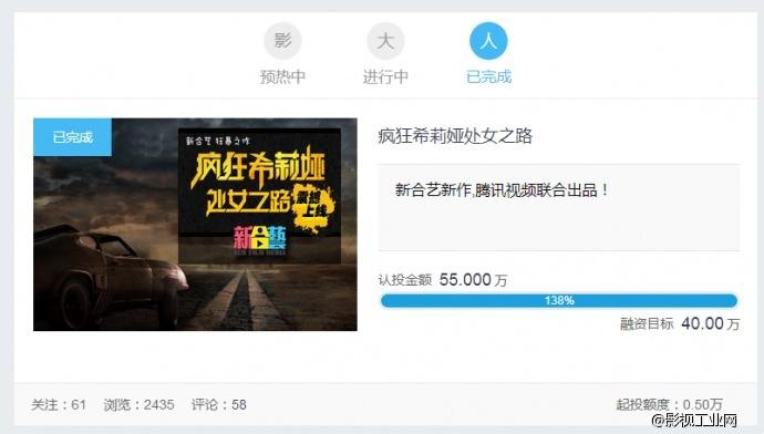 腾讯视频联合出品,新合艺狂暴之作《疯狂希莉娅》在影大人平台成功众筹!