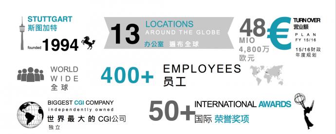 曾凭《权利的游戏》拿到艾美奖的Mackevision,来北京开分公司了