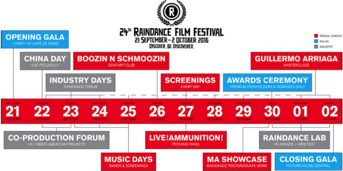 2016年第24届瑞丹斯电影节最新流程曝光