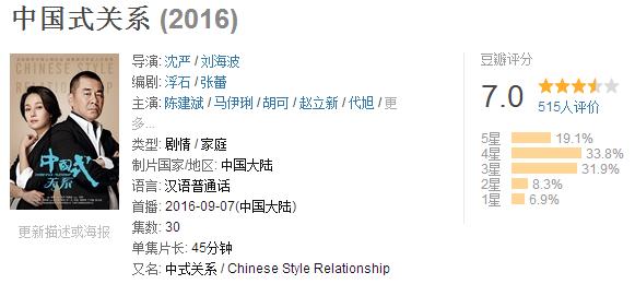 《中国式关系》:返璞归真的现实主义大戏