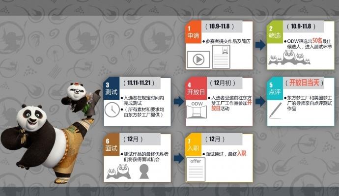 东方梦工厂Top Animator选拔启动,征召中国新一代顶尖动画师。