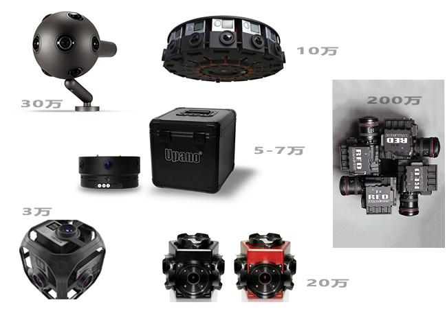 VR拍摄设备贵 贵在了哪里?
