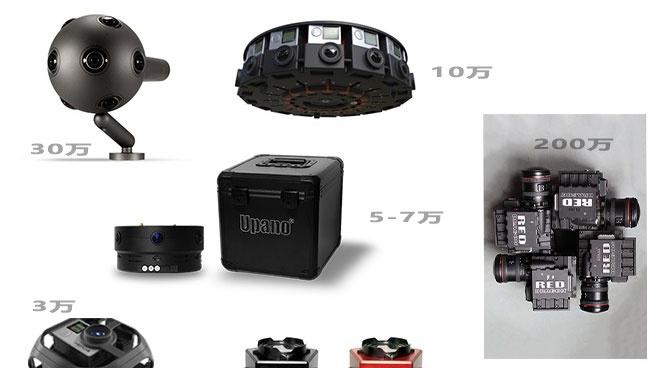 VR拍摄设备贵在了哪里?