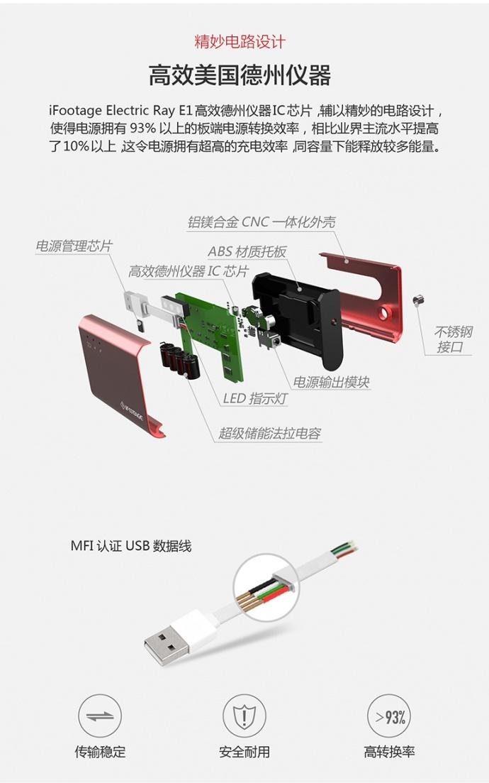 印迹发布Electric Ray 电鳐E1 单反相机长续航供电电源解决方案