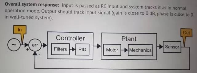 """星云5100""""编码器""""深度解析!"""