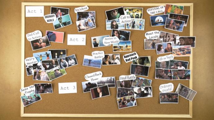 编剧技巧:普通故事的15段剧情架构
