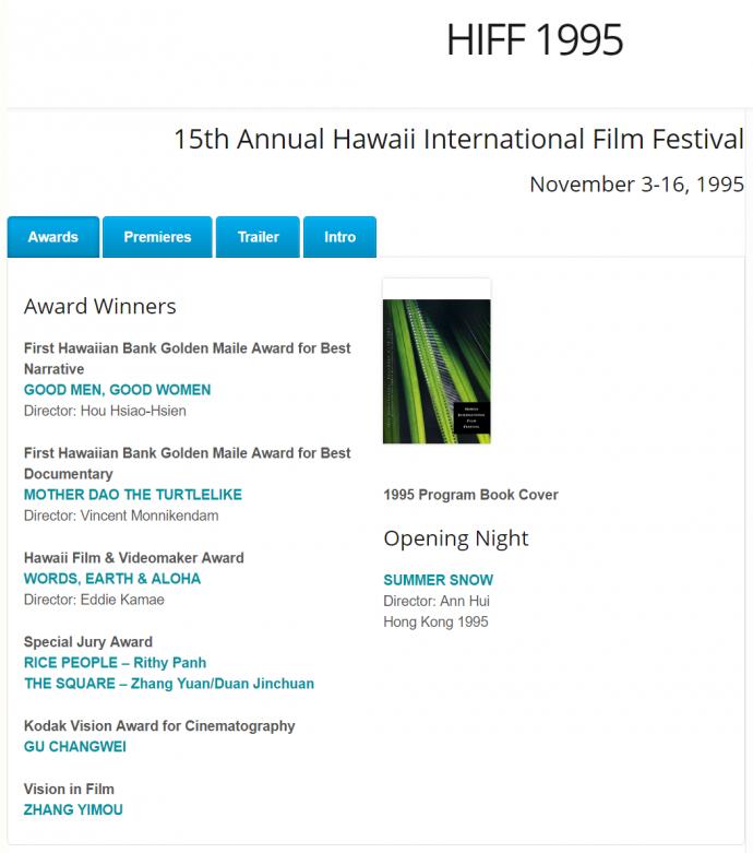 【独家】95年夏天,在夏威夷周传基到底为张艺谋隐瞒了什么
