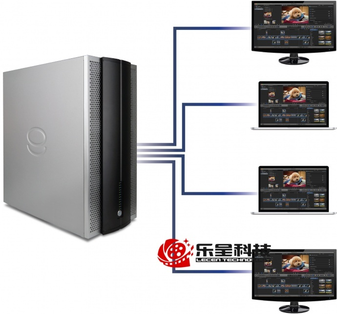 8台苹果共享, 雷电3代 40Gb 共享存储系统LeShare