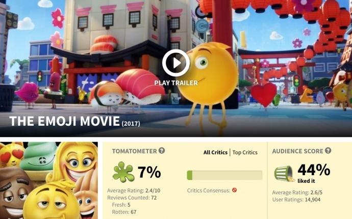 好莱坞电影公司针对烂番茄的影响,开始做出应变措施