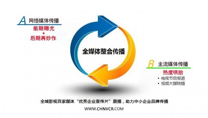 全域影视传媒联手百家媒体 为企业宣传片搭建传播平台