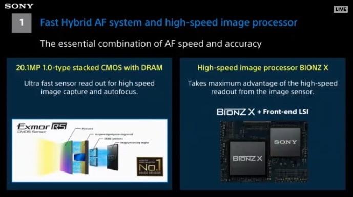 索尼A7III未等来,最终发布$1699的超长焦相机RX10 IV