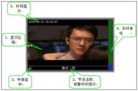 模拟电视信号监测解决方案