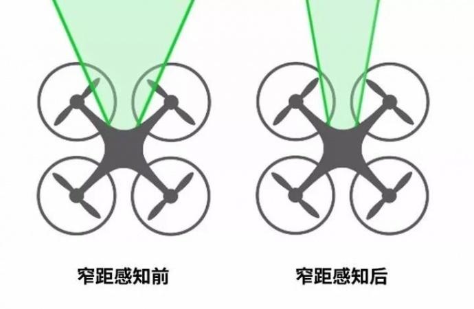 资深飞手也未必知道的8个大疆无人机功能