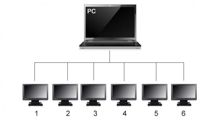 富威德DP101T 10.1寸分辨率1024X600 USB供电的IPS液晶显示器 只需要一条USB数据线!无需电源,VGA等其他接口