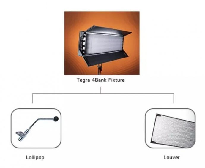 Kino Flo灯光的特性及使用