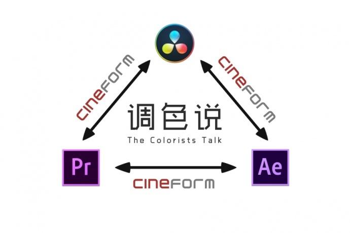 让编码GoPro CineForm带你起飞