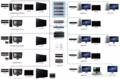 团队协作,全面提高制作效率---光纤共享服务器(适用苹果光纤非编网、苹果XSAN光纤、真人秀后期机房等)
