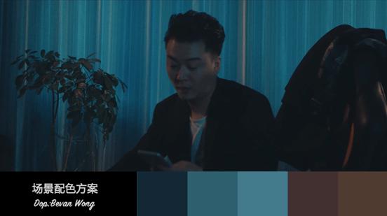 如何运用光影与色彩美学,营造艺术电影的光影效果