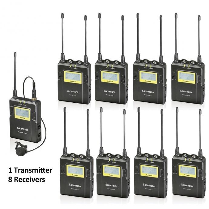 Saramonic枫笛 小蜜蜂怎么用? UwMic9一拖二无线话筒 系统介绍