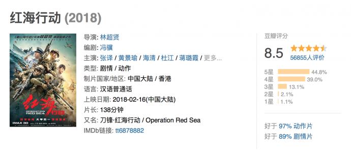 《红海行动》口碑炸裂,看线上线下咪咕玩转电影营销