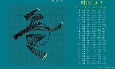 """惊艳!""""北京八分钟""""竟然用了这么多黑科技"""
