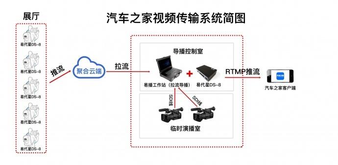 4g无线视频传输方案(4G背包多卡聚合图传)