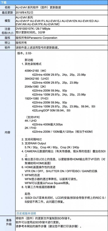 AU-EVA1固件更新了 5.7K RAW不是梦!